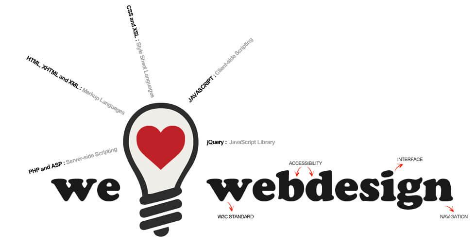 ما عاشق طراحی وب سایت هستیم