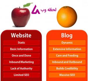تفاوت سایت با وبلاگ